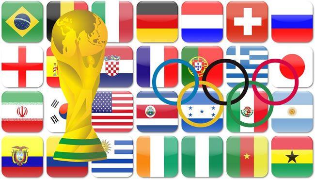 サッカー ワールドカップとオリンピックの違い